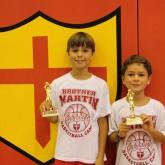 Campers Showcase Skills at Basketball Camp