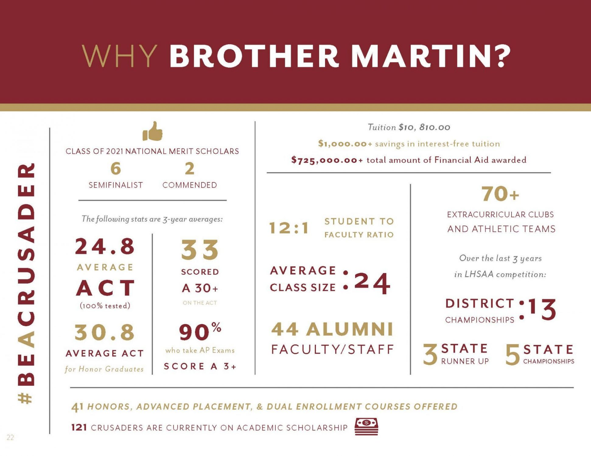 Why Brother Martin